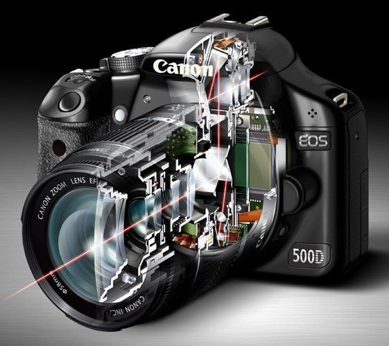 Mirrorless vs. DSLR Camera for Product Photography 2
